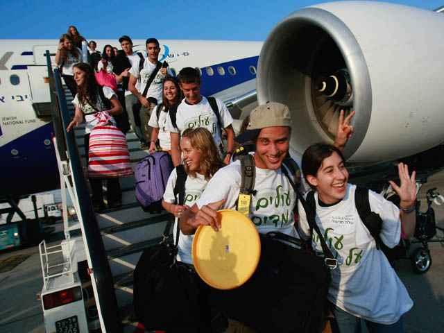 Репатриация в Израиль - Блог про Израиль